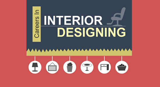 Making a Career in Interior Designing